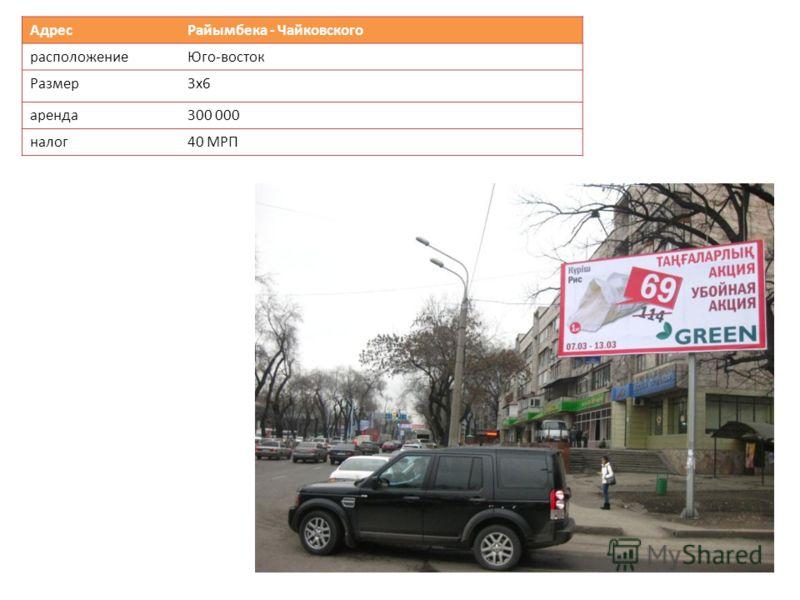 АдресРайымбека - Чайковского расположениеЮго-восток Размер3х6 аренда300 000 налог40 МРП