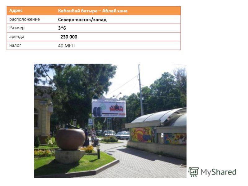 Адрес Кабанбай батыра – Аблай хана расположение Северо-восток/запад Размер 3*6 аренда 230 000 налог 40 МРП