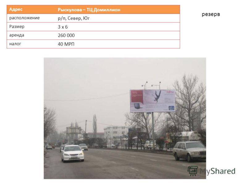 Адрес Рыскулова – ТЦ Домиллион расположение р/п, Север, Юг Размер 3 х 6 аренда 260 000 налог 40 МРП резерв