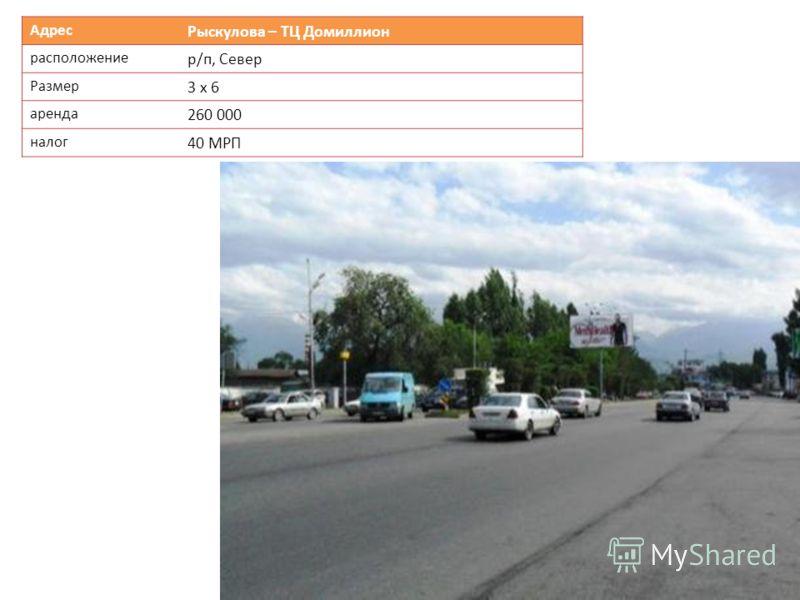 Адрес Рыскулова – ТЦ Домиллион расположение р/п, Север Размер 3 х 6 аренда 260 000 налог 40 МРП