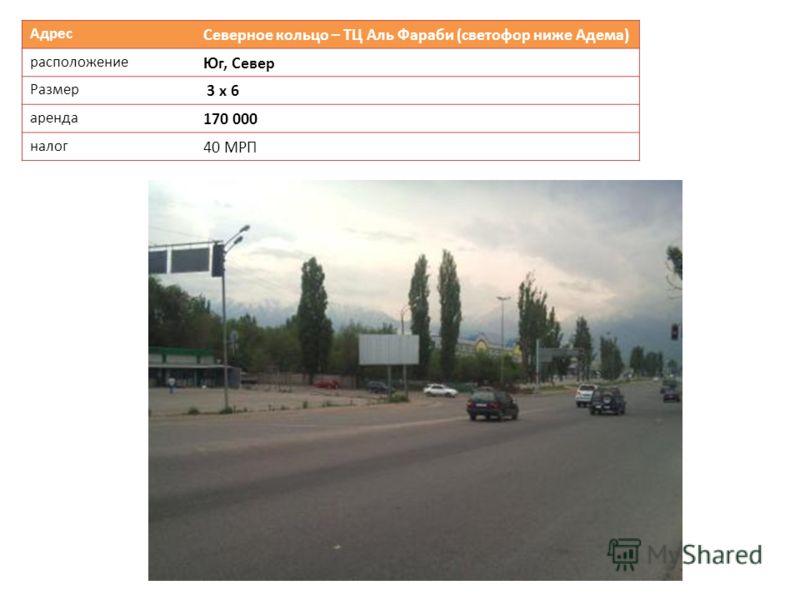 Адрес Северное кольцо – ТЦ Аль Фараби (светофор ниже Адема) расположение Юг, Север Размер 3 х 6 аренда 170 000 налог 40 МРП