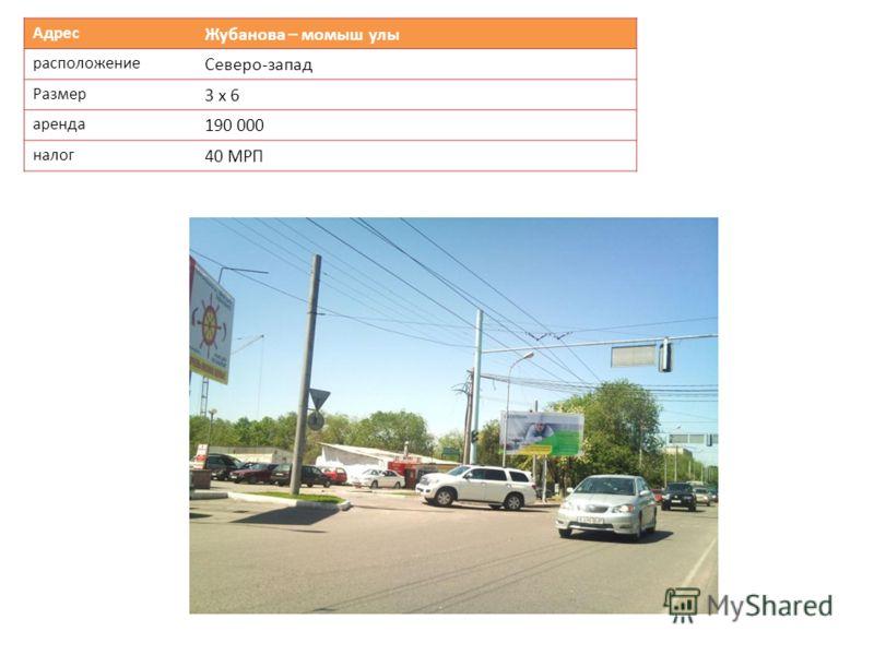 Адрес Жубанова – момыш улы расположение Северо-запад Размер 3 х 6 аренда 190 000 налог 40 МРП