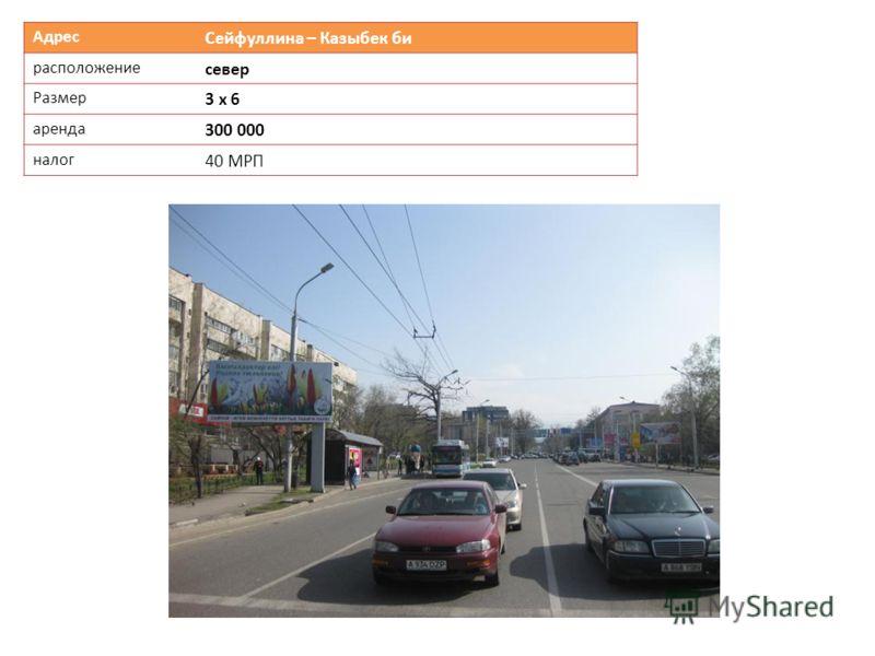 Адрес Сейфуллина – Казыбек би расположение север Размер 3 х 6 аренда 300 000 налог 40 МРП