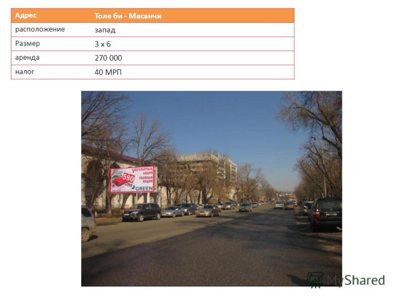 Адрес Толе би - Масанчи расположение запад Размер 3 х 6 аренда 270 000 налог 40 МРП