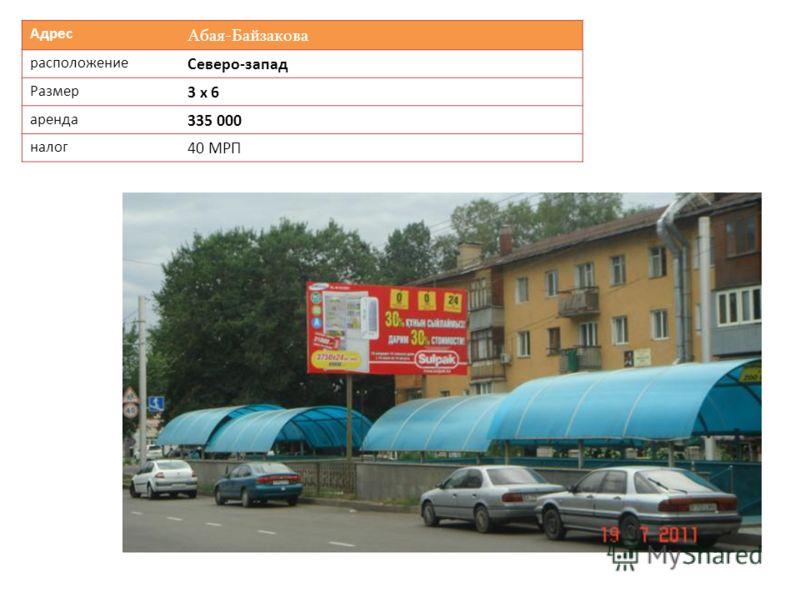 Адрес Абая-Байзакова расположение Северо-запад Размер 3 х 6 аренда 335 000 налог 40 МРП
