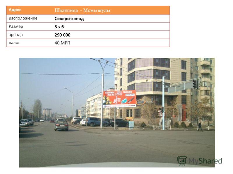 Адрес Шаляпина - Момышулы расположение Северо-запад Размер 3 х 6 аренда 290 000 налог 40 МРП