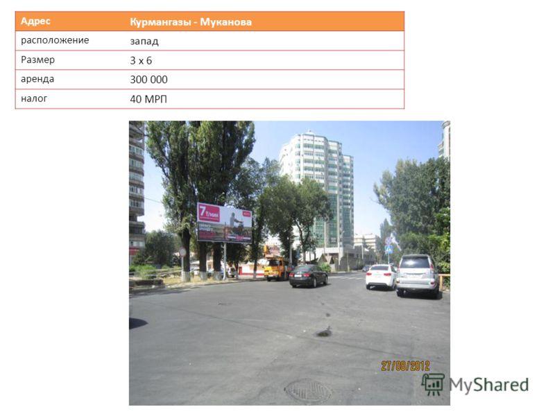 Адрес Курмангазы - Муканова расположение запад Размер 3 х 6 аренда 300 000 налог 40 МРП
