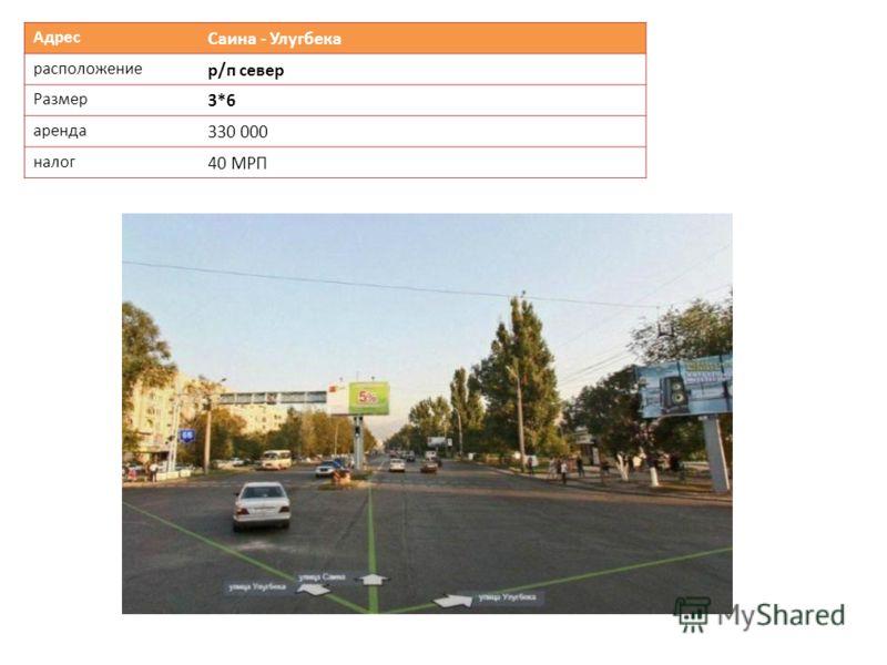 Адрес Саина - Улугбека расположение р/п север Размер 3*6 аренда 330 000 налог 40 МРП