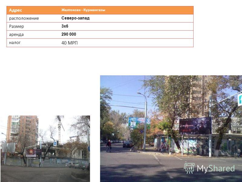 Адрес Желтоксан - Курмангазы расположение Северо-запад Размер 3х63х6 аренда 290 000 налог 40 МРП