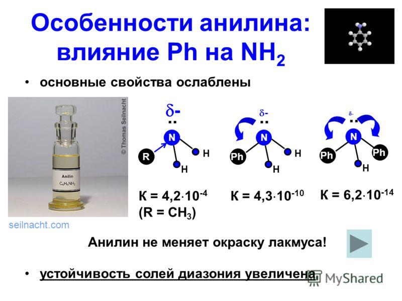 H HH Ph Особенности анилина: влияние Ph на NH 2 основные свойства ослаблены N R H.. - К = 4,2 10 -4 (R = CH 3 ) N Ph H.. - К = 4,3 10 -10 Анилин не меняет окраску лакмуса! устойчивость солей диазония увеличена seilnacht.com N Ph.. - К = 6,2 10 -14