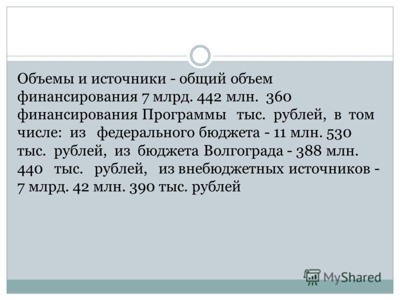 Объемы и источники - общий объем финансирования 7 млрд. 442 млн. 360 финансирования Программы тыс. рублей, в том числе: из федерального бюджета - 11 млн. 530 тыс. рублей, из бюджета Волгограда - 388 млн. 440 тыс. рублей, из внебюджетных источников -