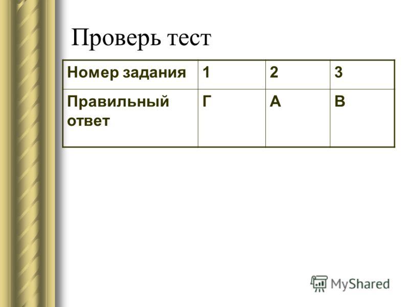Проверь тест Номер задания123 Правильный ответ ГАВ