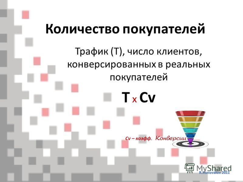 Количество покупателей R.Konovalov 2011 Трафик (Т), число клиентов, конверсированных в реальных покупателей Т х Cv Cv – коэфф.