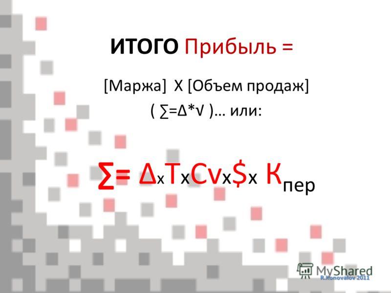 ИТОГО Прибыль = R.Konovalov 2011 [Маржа] Х [Объем продаж] ( =* )… или: = х Т х Cv х $ х К пер