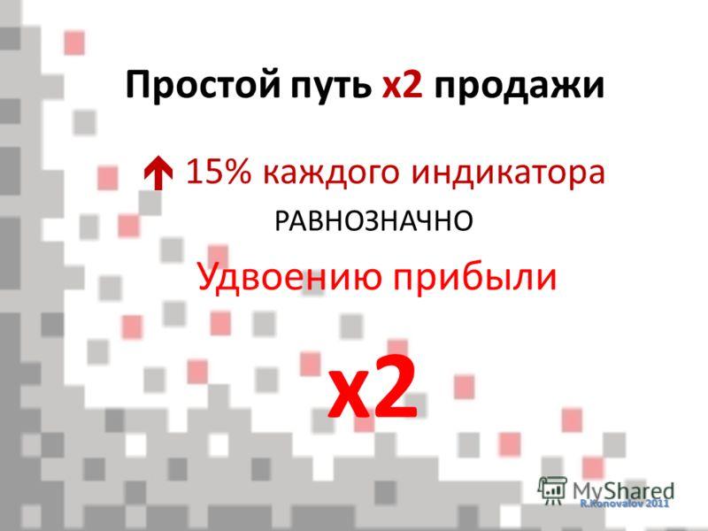 Простой путь х2 продажи R.Konovalov 2011 15% каждого индикатора РАВНОЗНАЧНО Удвоению прибыли х2
