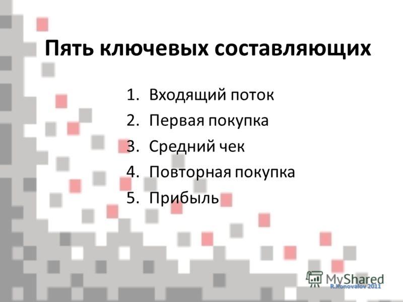 Пять ключевых составляющих R.Konovalov 2011 1.Входящий поток 2.Первая покупка 3.Средний чек 4.Повторная покупка 5.Прибыль