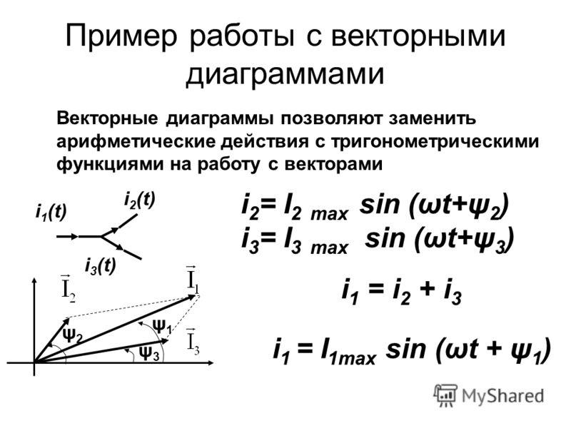 Совокупность векторов, вращающих с одинаковой частотой (ω), построенных в одних осях называются векторными диаграммами ψUψU ψIψI ωtωt U(t),I(t) Проекции векторов на ось ординат равны мгновенным значениям функций φ = ψ U – ψ I – угол сдвига между вект