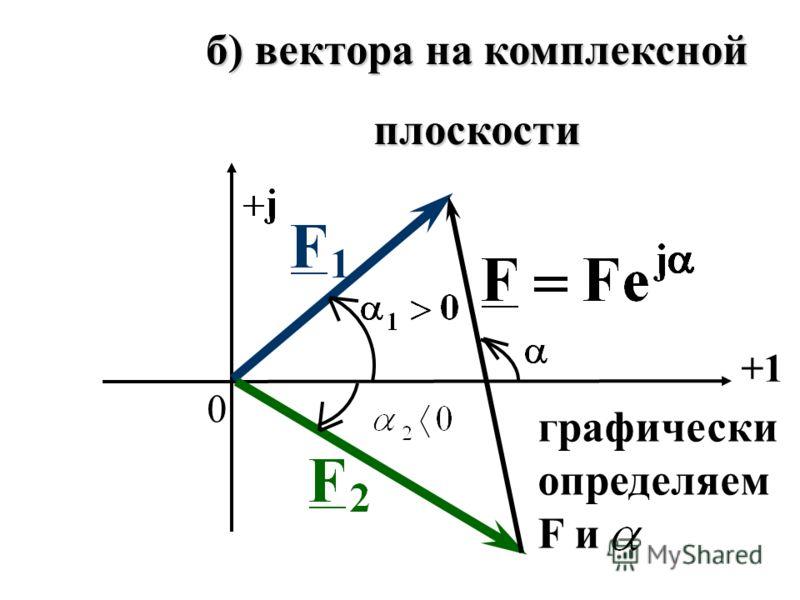 а) комплексные числа определяются и определяются и