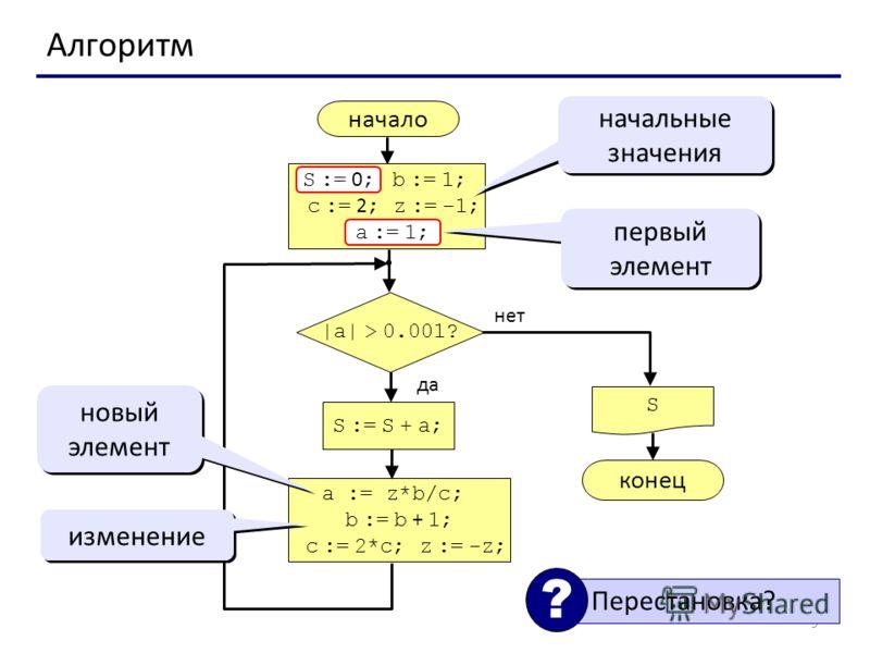 9 Алгоритм начало S конец нет да |a| > 0.001? S := S + a; S := 0 ; b := 1; c := 2 ; z := -1; a := 1; начальные значения a := z*b/c; b := b + 1; c := 2*c; z := -z; первый элемент a := 1; S := 0 ; новый элемент изменение Перестановка? ?