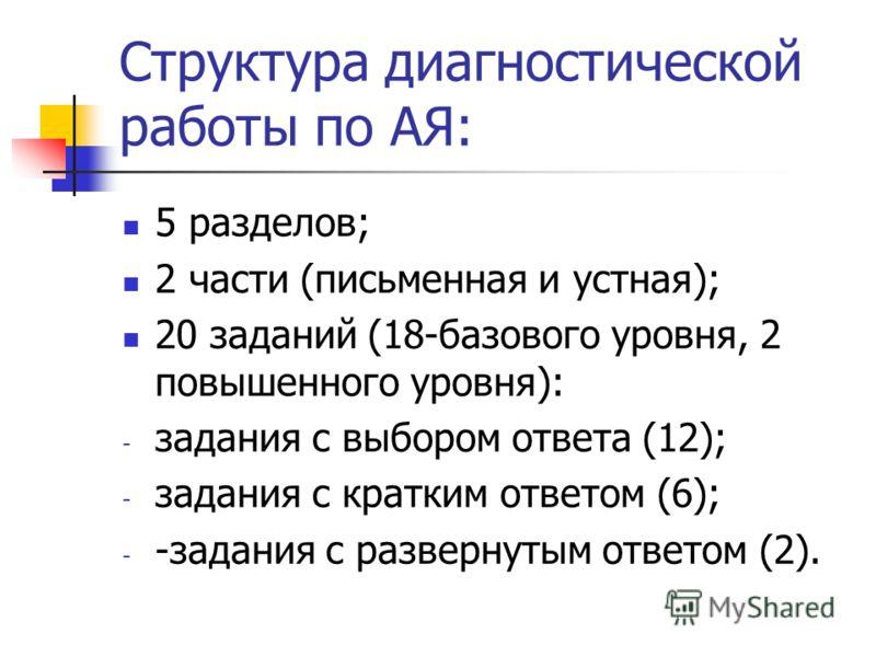 Структура диагностической работы по АЯ: 5 разделов; 2 части (письменная и устная); 20 заданий (18-базового уровня, 2 повышенного уровня): - задания с выбором ответа (12); - задания с кратким ответом (6); - -задания с развернутым ответом (2).