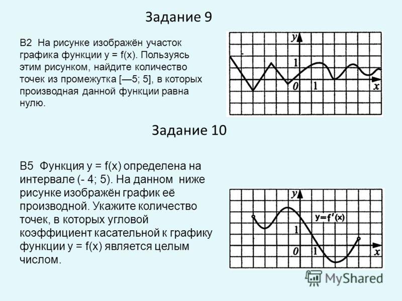 Задание 9 Задание 10 В2 На рисунке изображён участок графика функции у = f(x). Пользуясь этим рисунком, найдите количество точек из промежутка [5; 5], в которых производная данной функции равна нулю. В5 Функция у = f(x) определена на интервале (- 4;