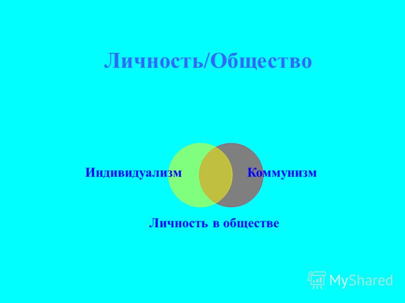 Individual/Community IndividualismCommunism Individual in Community