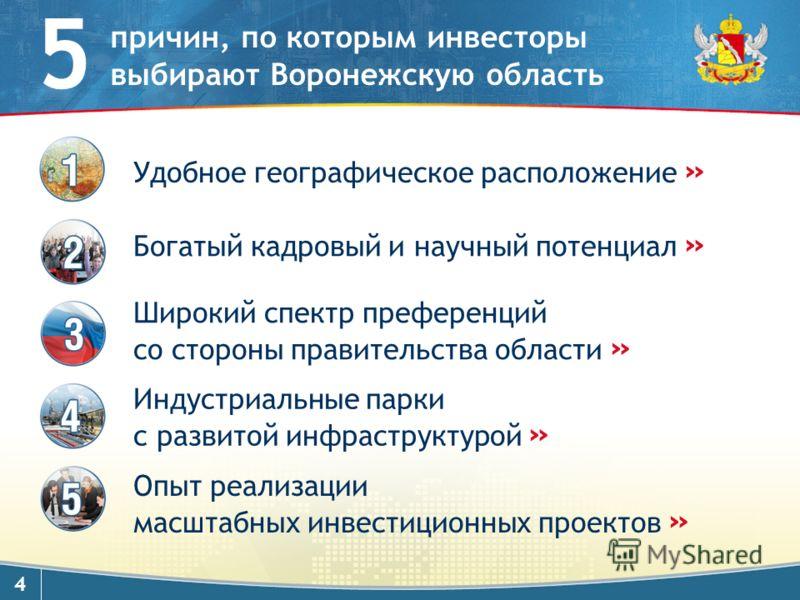 4 причин, по которым инвесторы выбирают Воронежскую область 5 Удобное географическое расположение » Богатый кадровый и научный потенциал » Широкий спектр преференций со стороны правительства области » Индустриальные парки с развитой инфраструктурой »