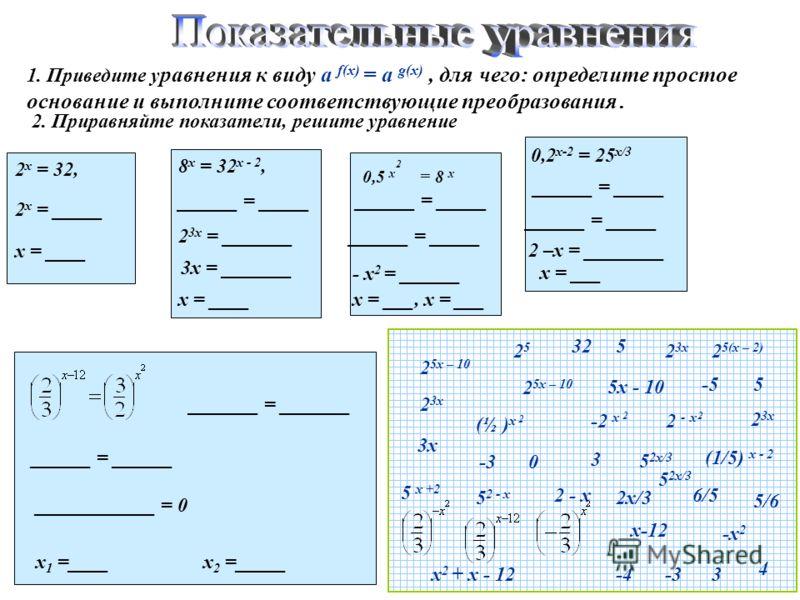 0,2 х-2 = 25 х/3 ______ = _____ х = ___ 2 –х = ________ 2 0,5 х = 8 х ______ = _____ х = ___, х = ___ - х 2 = ______ 8 х = 32 х - 2, ______ = _____ х = ____ 2 3х = _______ 3х = _______ 2 х = 32, 2 х = _____ х = ____ 1. Приведите у равнения к виду а f