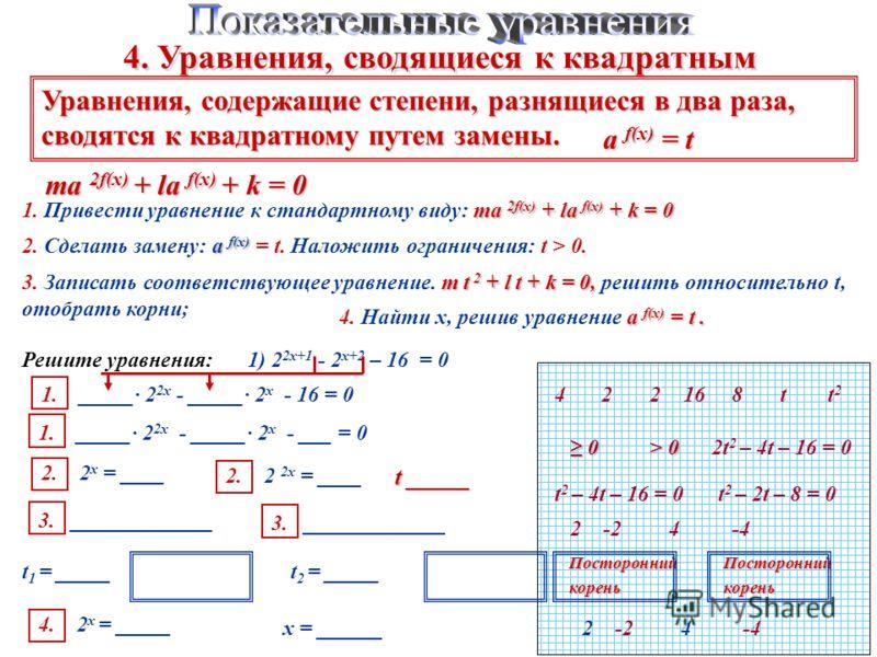 4. Уравнения, сводящиеся к квадратным mа 2f(x) + la f(x) + k = 0 1. Привести уравнение к стандартному виду: mа 2f(x) + la f(x) + k = 0 Решите уравнения: m t 2 + l t + k = 0, 3. Записать соответствующее уравнение. m t 2 + l t + k = 0, решить относител