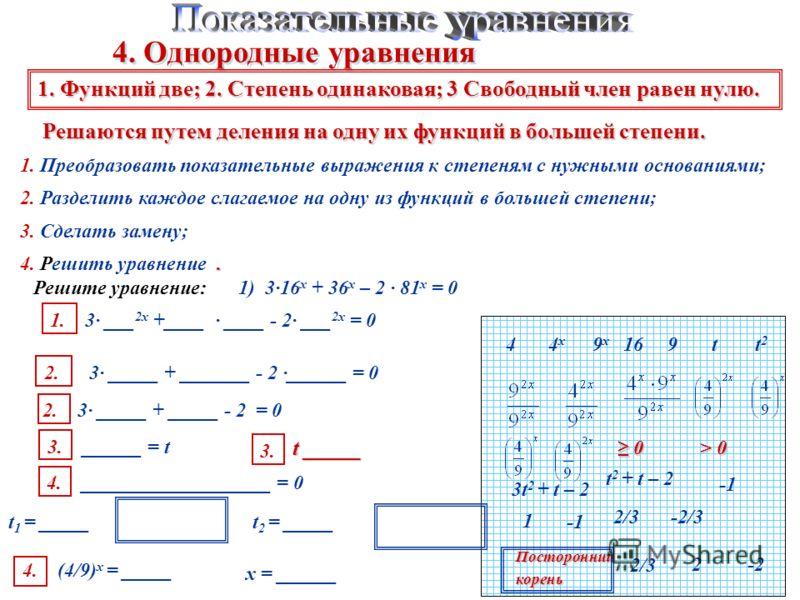 4. Однородные уравнения 1. Преобразовать показательные выражения к степеням с нужными основаниями; Решите уравнение: 3. Сделать замену; 2. Разделить каждое слагаемое на одну из функций в большей степени; 1. 3 ___ 2х +____ ____ - 2 ___ 2х = 0 2. 3 ___