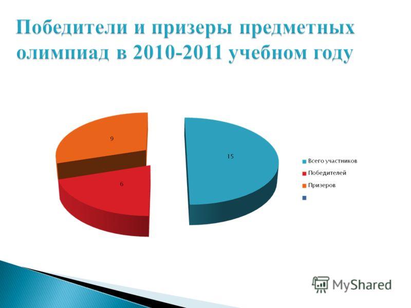 Победители и призеры предметных олимпиад в 2010-2011 учебном году