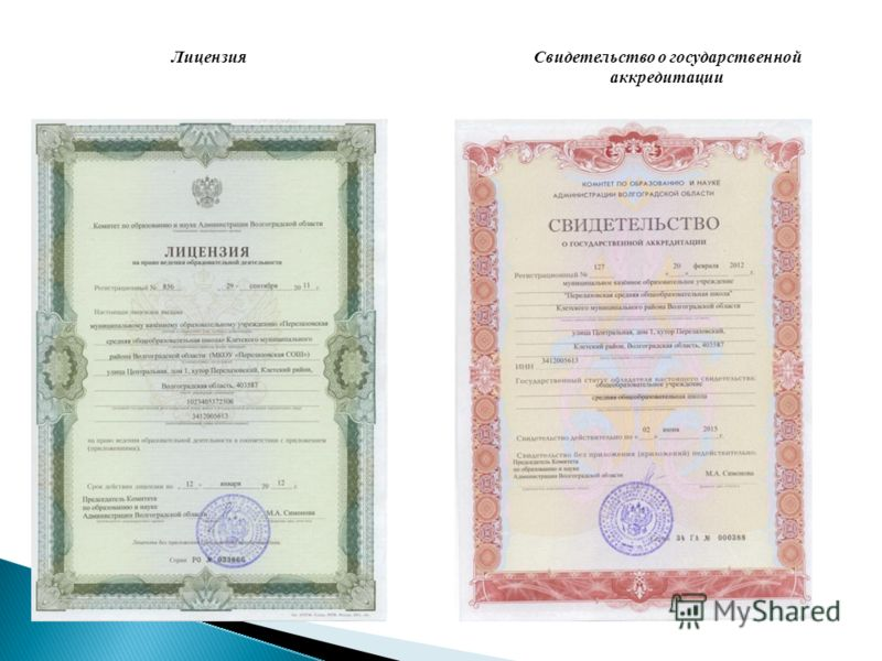 Лицензия Свидетельство о государственной аккредитации