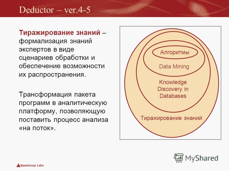 BaseGroup Labs Тиражирование знаний Deductor – ver.4-5 Тиражирование знаний – формализация знаний экспертов в виде сценариев обработки и обеспечение возможности их распространения. Трансформация пакета программ в аналитическую платформу, позволяющую