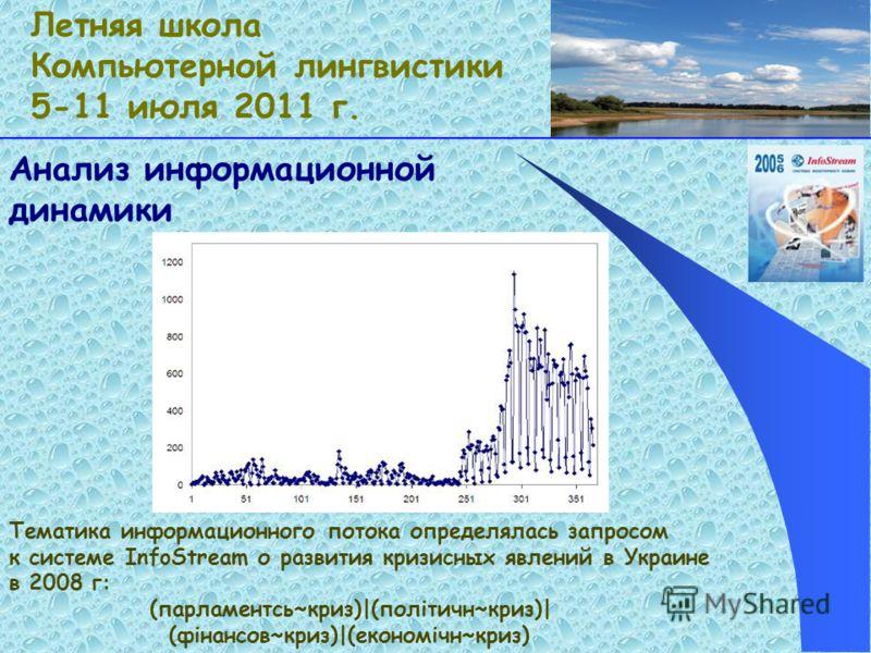 Летняя школа Компьютерной лингвистики 5-11 июля 2011 г. Анализ информационной динамики Тематика информационного потока определялась запросом к системе InfoStream о развития кризисных явлений в Украине в 2008 г: (парламентсь~криз)|(політичн~криз)| (фі