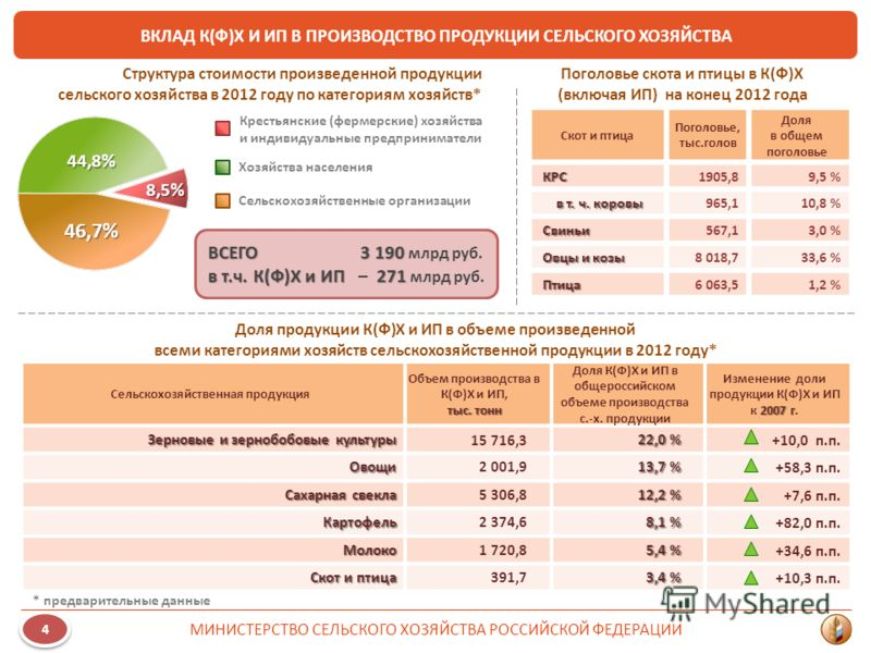 Последние новости из луганска о боевых действиях