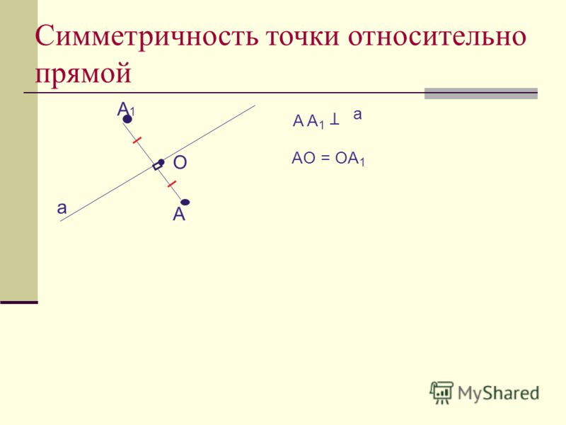 Симметричность точки относительно прямой A1A1 A a O A A 1 a Т AO = OA 1