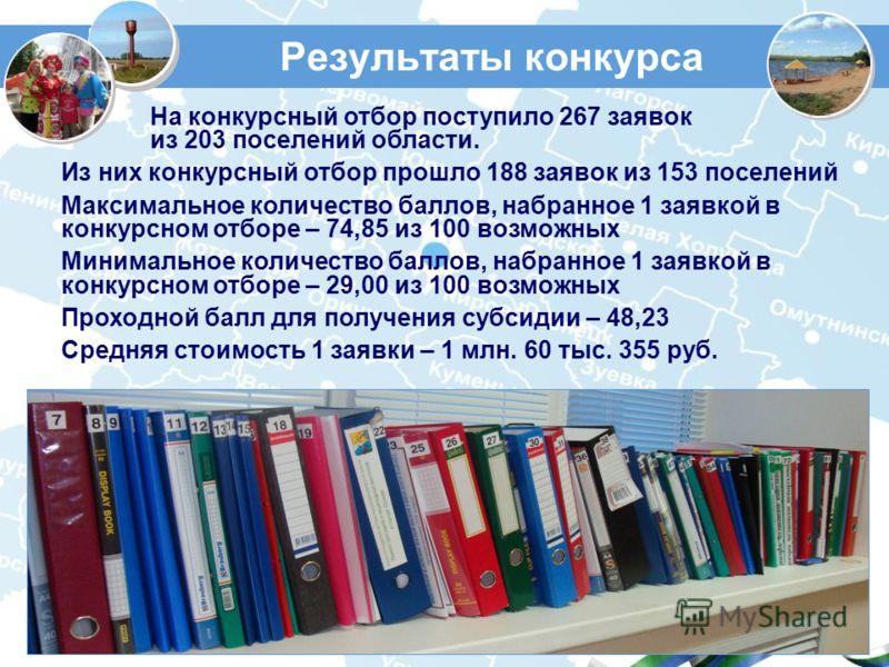 Результаты конкурса На конкурсный отбор поступило 267 заявок из 203 поселений области. Из них конкурсный отбор прошло 188 заявок из 153 поселений Максимальное количество баллов, набранное 1 заявкой в конкурсном отборе – 74,85 из 100 возможных Минимал