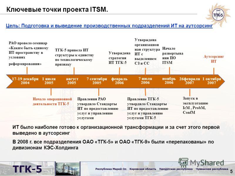 5 Ключевые точки проекта ITSM. 7 сентября 2005 август 2005 1 июля 2005 17-19 декабря 2004 Правления РАО утвердило Стандарты ИТ по предоставлению услуг и управлению услугами РАО провело семинар «Каким быть единому ИТ-пространству в условиях реформиров