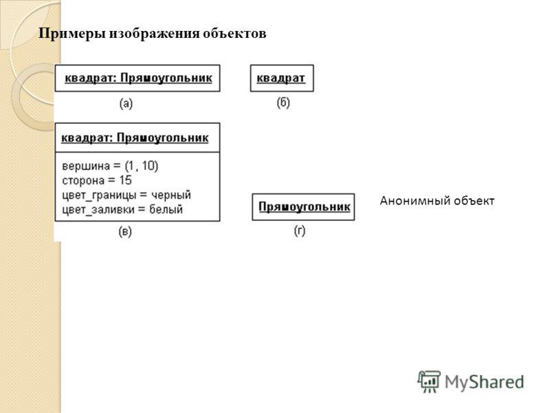 Примеры изображения объектов Анонимный объект