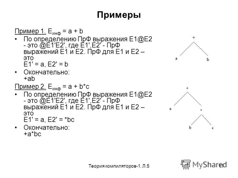 Теория компиляторов-1. Л.511 Примеры Пример 1. E инф = a + b По определению ПрФ выражения Е1@Е2 - это @E1'E2', где Е1',Е2' - ПрФ выражений Е1 и Е2. ПрФ для E1 и E2 – это E1' = a, E2' = b Окончательно: +ab Пример 2. E инф = a + b*c По определению ПрФ