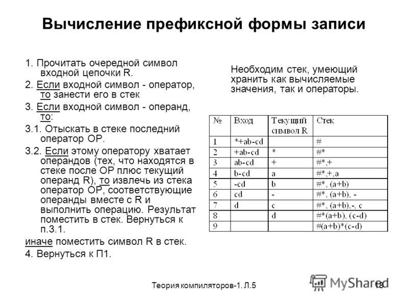 Теория компиляторов-1. Л.518 Вычисление префиксной формы записи 1. Прочитать очередной символ входной цепочки R. 2. Если входной символ - оператор, то занести его в стек 3. Если входной символ - операнд, то: 3.1. Отыскать в стеке последний оператор O