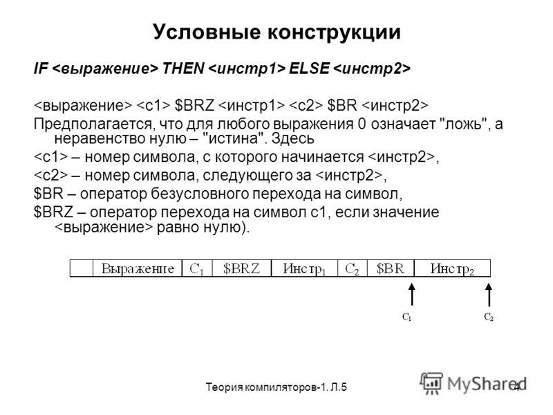 Теория компиляторов-1. Л.54 Условные конструкции IF THEN ELSE $BRZ $BR Предполагается, что для любого выражения 0 означает