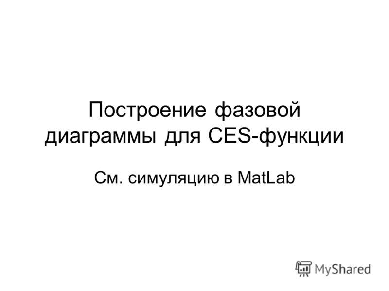 Построение фазовой диаграммы для CES-функции См. симуляцию в MatLab