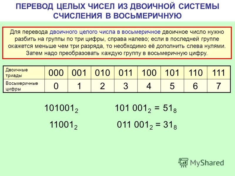 ПЕРЕВОД ЦЕЛЫХ ЧИСЕЛ ИЗ ДВОИЧНОЙ СИСТЕМЫ СЧИСЛЕНИЯ В ВОСЬМЕРИЧНУЮ Для перевода двоичного целого числа в восьмеричное двоичное число нужно разбить на группы по три цифры, справа налево; если в последней группе окажется меньше чем три разряда, то необхо