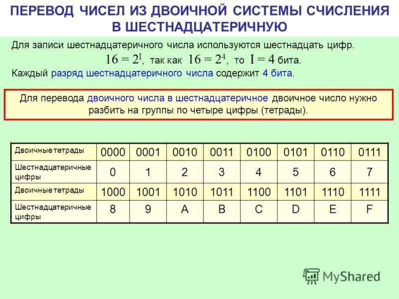 ПЕРЕВОД ЧИСЕЛ ИЗ ДВОИЧНОЙ СИСТЕМЫ СЧИСЛЕНИЯ В ШЕСТНАДЦАТЕРИЧНУЮ Для записи шестнадцатеричного числа используются шестнадцать цифр. 16 = 2 I, так как 16 = 2 4, то I = 4 бита. Каждый разряд шестнадцатеричного числа содержит 4 бита. Для перевода двоично