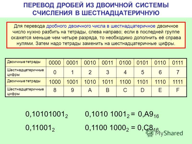 ПЕРЕВОД ДРОБЕЙ ИЗ ДВОИЧНОЙ СИСТЕМЫ СЧИСЛЕНИЯ В ШЕСТНАДЦАТЕРИЧНУЮ Для перевода дробного двоичного числа в шестнадцатеричное двоичное число нужно разбить на тетрады, слева направо; если в последней группе окажется меньше чем четыре разряда, то необходи