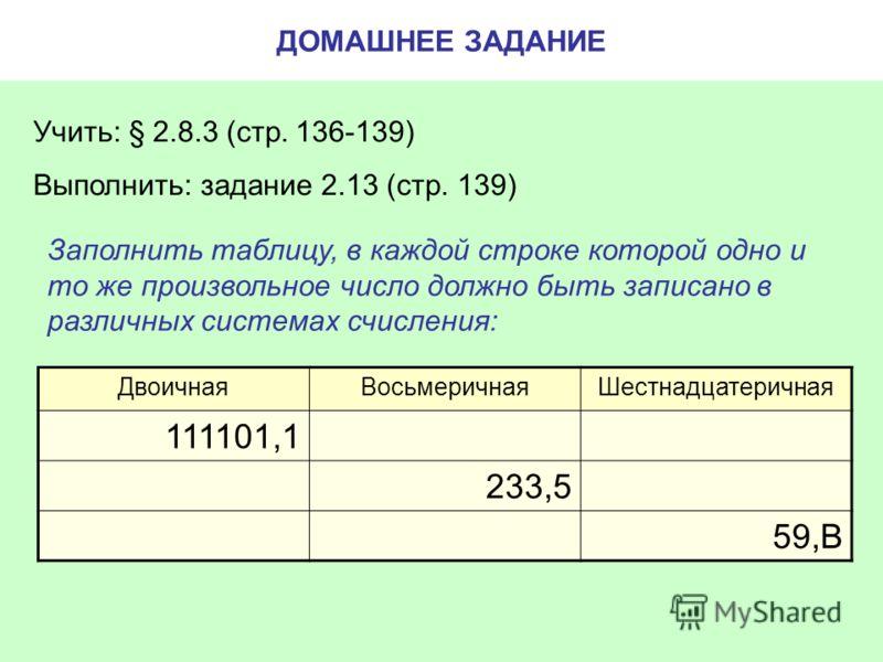 ДОМАШНЕЕ ЗАДАНИЕ Учить: § 2.8.3 (стр. 136-139) Выполнить: задание 2.13 (стр. 139) ДвоичнаяВосьмеричнаяШестнадцатеричная 111101,1 233,5 59,В Заполнить таблицу, в каждой строке которой одно и то же произвольное число должно быть записано в различных си