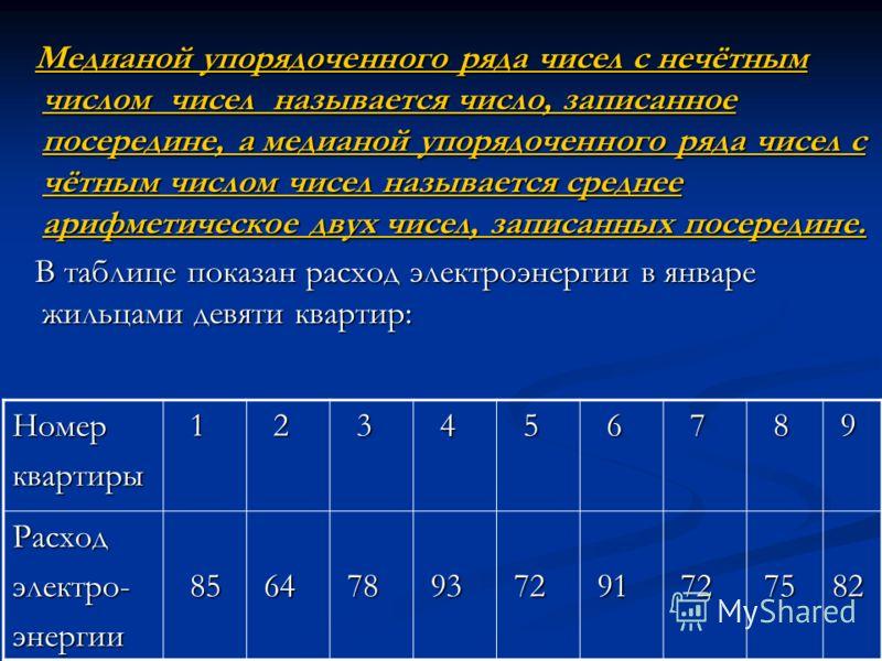 Медианой упорядоченного ряда чисел с нечётным числом чисел называется число, записанное посередине, а медианой упорядоченного ряда чисел с чётным числом чисел называется среднее арифметическое двух чисел, записанных посередине. Медианой упорядоченног