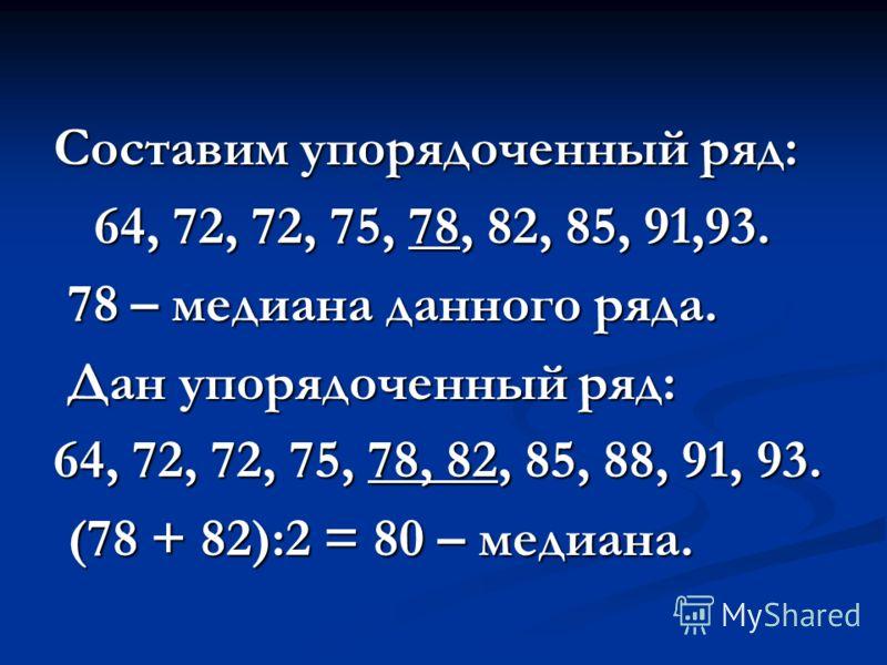 Составим упорядоченный ряд: 64, 72, 72, 75, 78, 82, 85, 91,93. 64, 72, 72, 75, 78, 82, 85, 91,93. 78 – медиана данного ряда. 78 – медиана данного ряда. Дан упорядоченный ряд: Дан упорядоченный ряд: 64, 72, 72, 75, 78, 82, 85, 88, 91, 93. (78 + 82):2