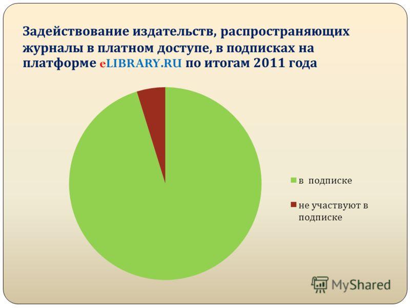 Задействование издательств, распространяющих журналы в платном доступе, в подписках на платформе eLIBRARY.RU по итогам 2011 года